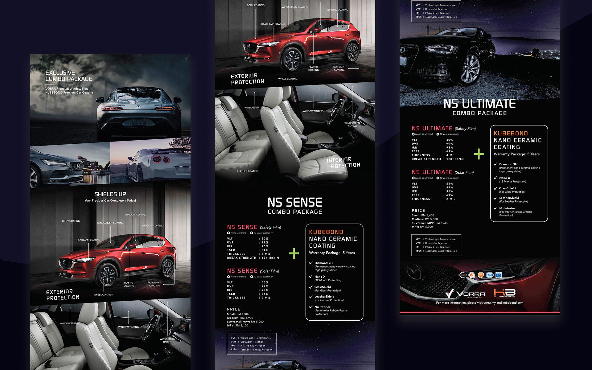 VORRA Mazda Catalog